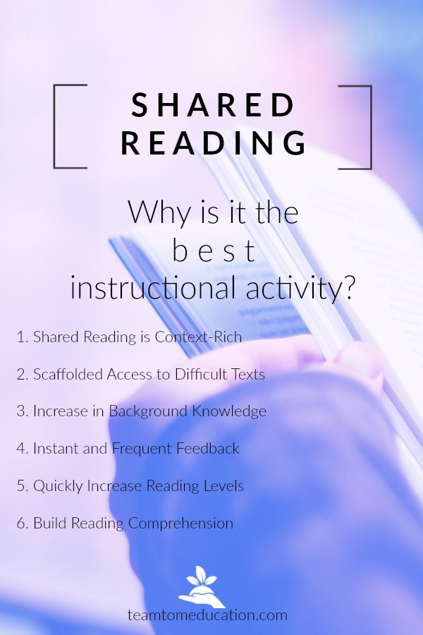 What makes Shared Reading the best instruction activity in the reading classroom?