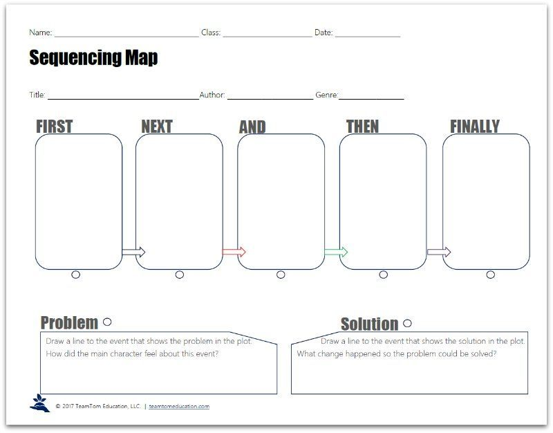 It is a graphic of Character Graphic Organizer Printable within character feeling