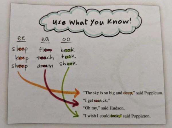 Word Study Resources - Use What Jennifer Serravallo