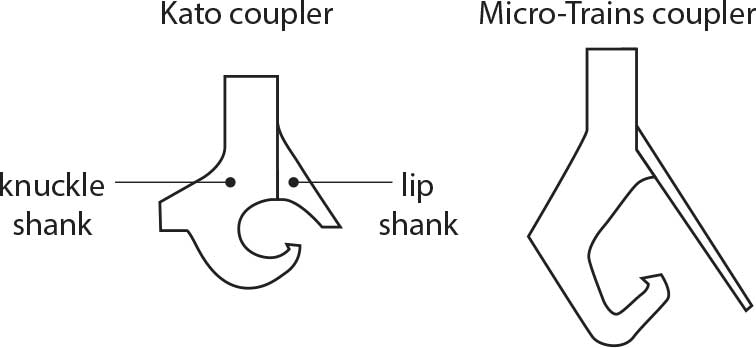 model train coupler diagram