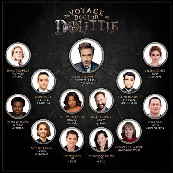 Dolittle Cast