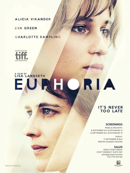 Euphoria Movie Poster