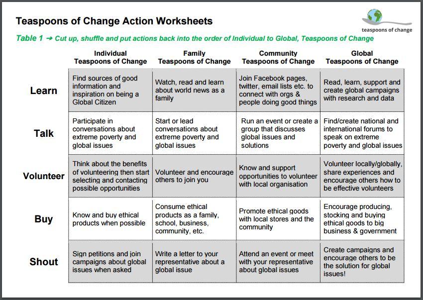 Worksheets Games Booklets Videos – Being a Good Citizen Worksheet