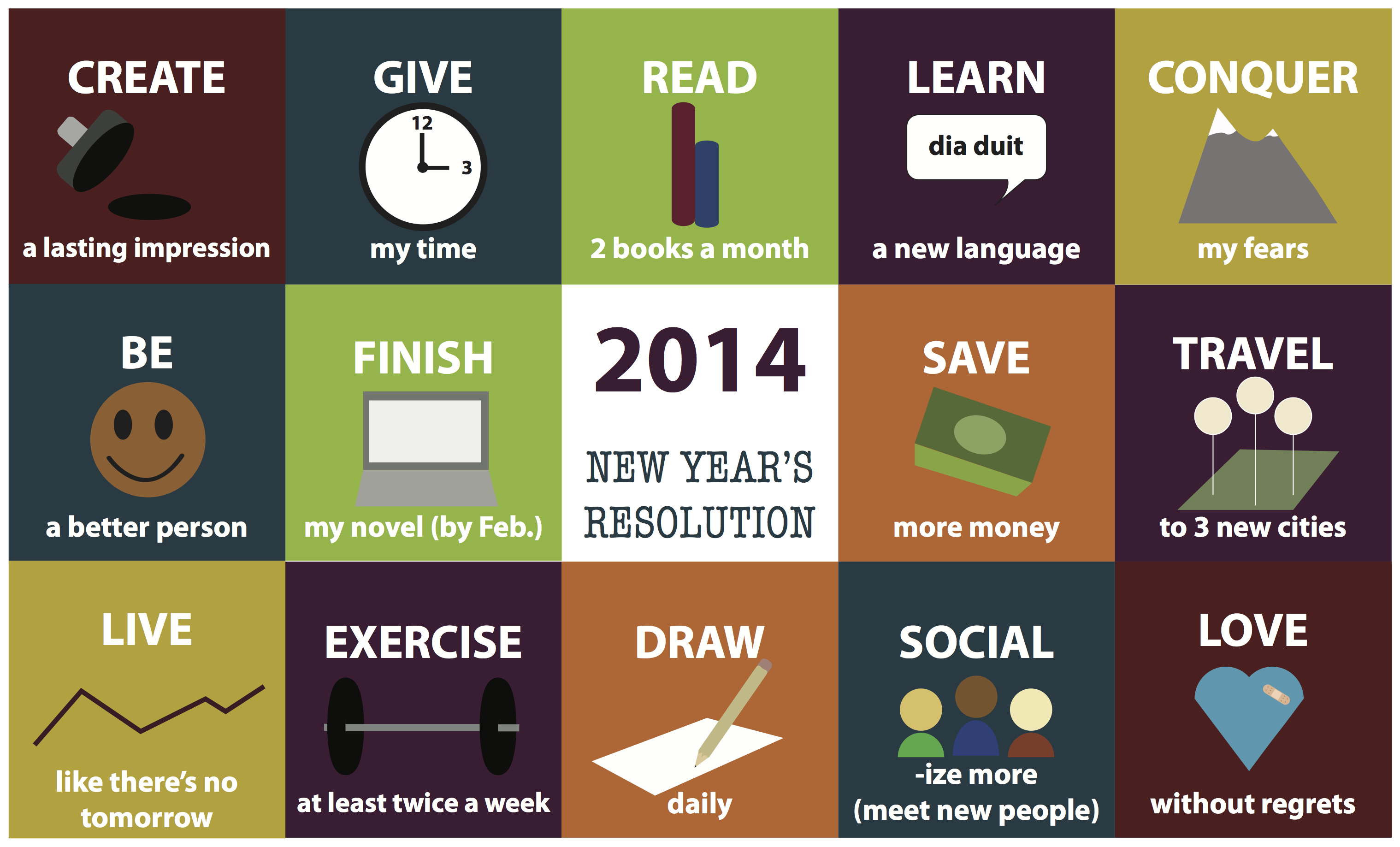 New Year S Resolutions