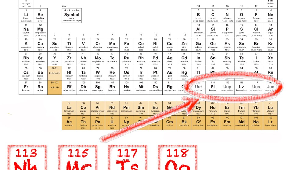 Iupac declares official names of 113 115 117 and 118 for 115 on the periodic table