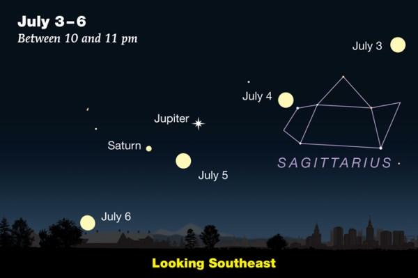 July 2020: Welcome Jupiter & Saturn - Sky & Telescope