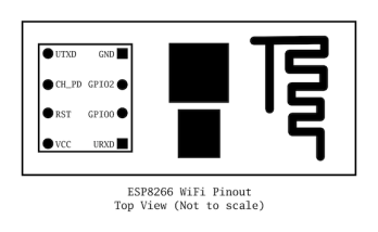 esp8266-wifi-module-pinout-diagram-small