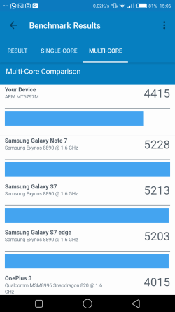 geekbench-multiscore-tecno-phantom-6plus