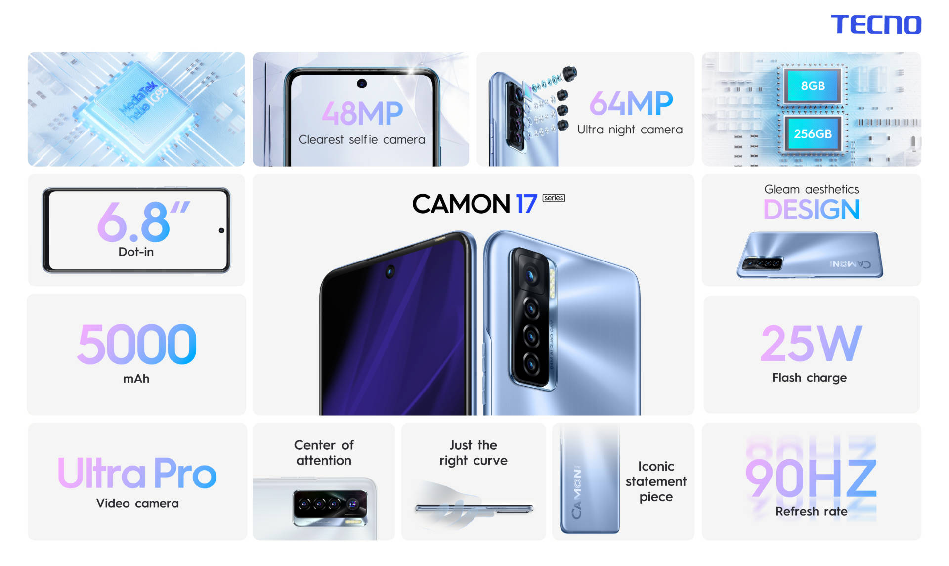 TECNO Camon 17 PRO Specifications and Price in Kenya