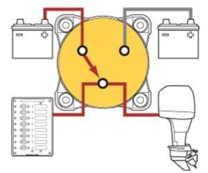 バッテリー切り替えスイッチ