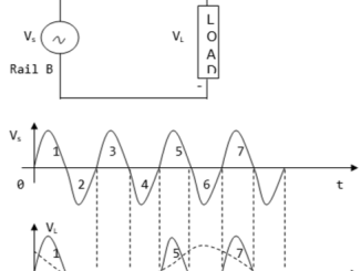 Single Phase AC Voltage Controllers