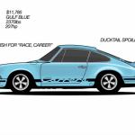 ポルシェ911のデザインの変遷を一気に振り返るムービー