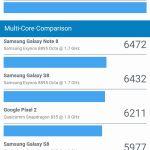 Geekbench 4 - Comparativo Multi Core - OnePlus 6