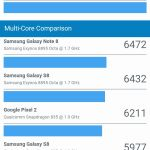 Geekbench 4 - Comparativo Multi Core - OnePlus 6