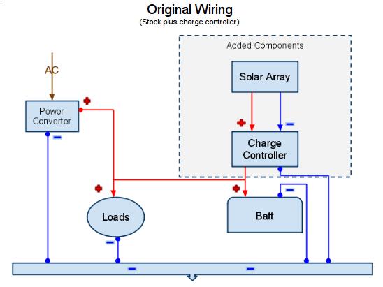 wiring diagram for sony xplod 52wx4 sony drive s 52wx4