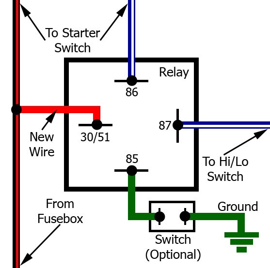Comfortable Bypass Relay Wiring Diagram Ideas Electrical