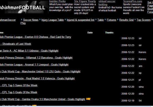 Rubbishman Soccer Clip Site