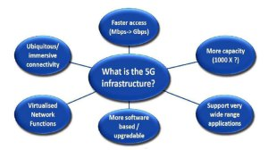 EBU Technology & Innovation  EBU sees 5G as an opportunity for Public Service Media