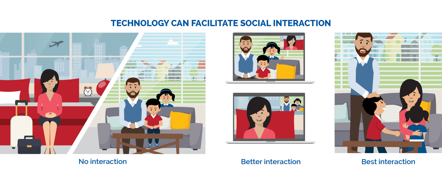 Technology Can Facilitate Social Interaction Graphic