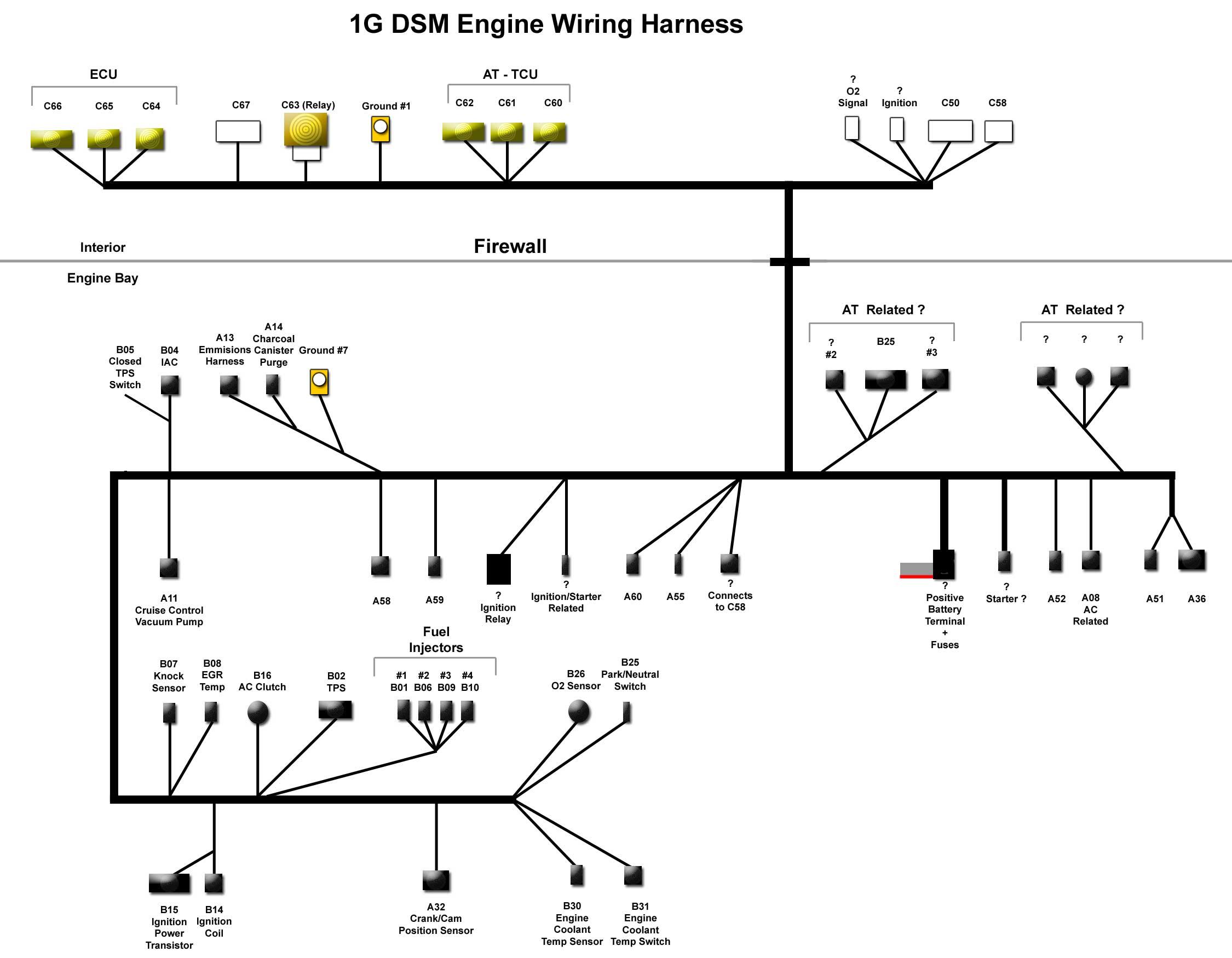 1G DSM EngineHarness?resize=665%2C517 4g63 ecu wiring diagram the best wiring diagram 2017 1g dsm wiring harness diagram at soozxer.org