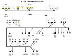 1Gb DSM 4G63 Turbo Wiring Harness Diagram