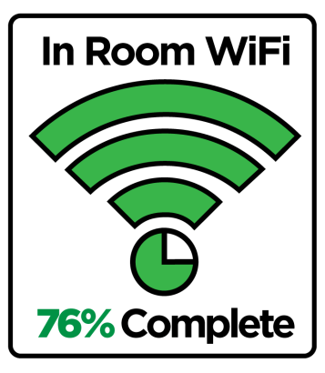 In Room WiFi 76% Complete