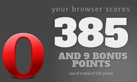 Opera 12 HTML5 Test Score