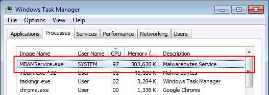 Fix Malwarebytes Antivirus Program Consuming more Memory