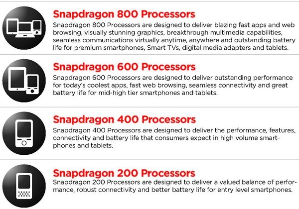 Snapdragon processor series