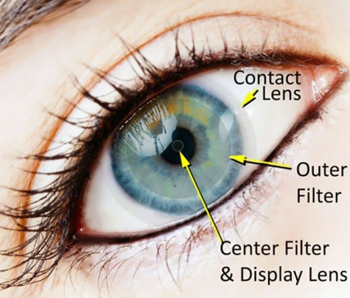 iOptik lens is a cool new latest contact lens!
