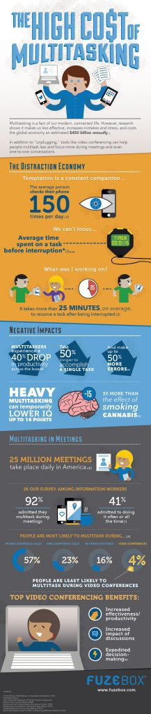 the-high-cost-of-multitasking-infographic-fuzebox-videoconferencing