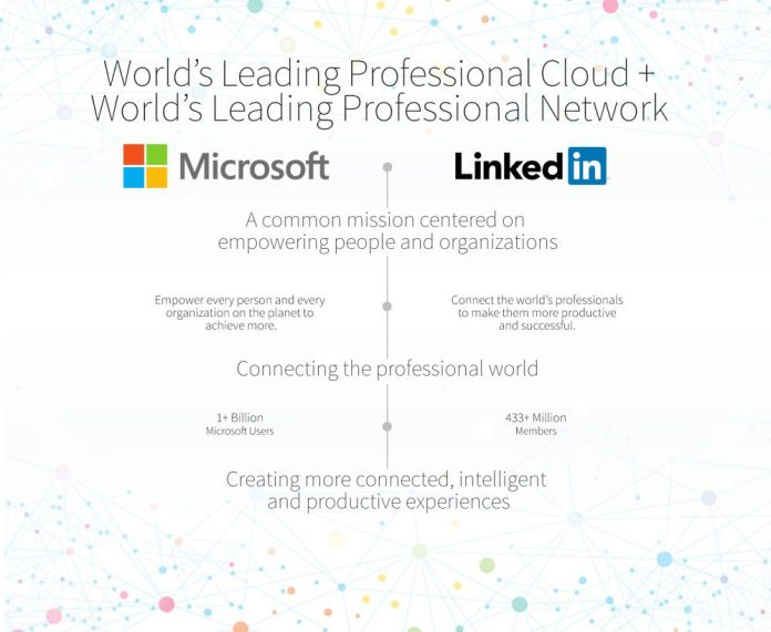 Microsoft LinkedIn Merger Acquisition Infographic