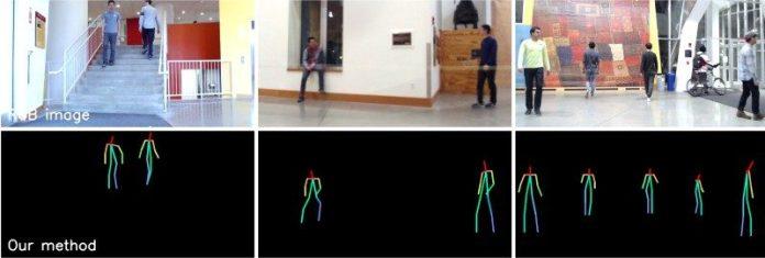 RF Pose different scenes - credit MIT CSAIL