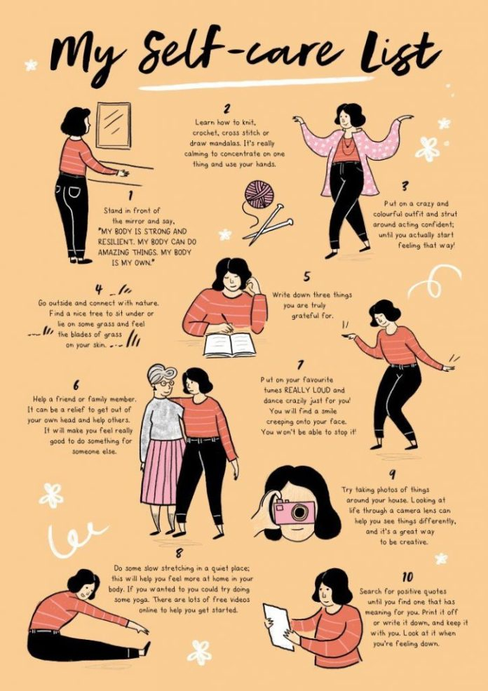 self-care poster The Body Positive Guide For Girls Learning to Love Your Body