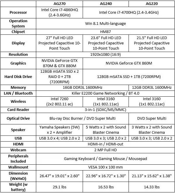 MSI AIO Gaming Specs