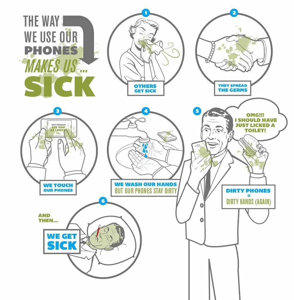 PhoneSoap-makes-us-sick