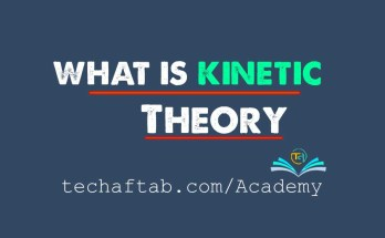 What is Kinetic Theory Thumbnail