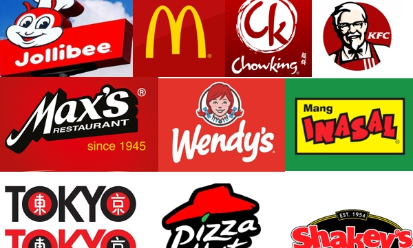 Most Famous Restaurant Logos