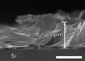 In graphene process, resistance is useful