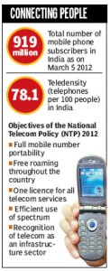 NTP National Telecom Policy