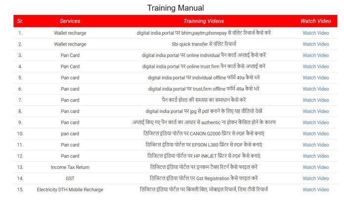 Digital India Portal Kya Hai