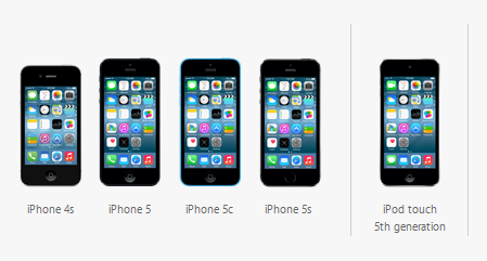 ios compatible iphones