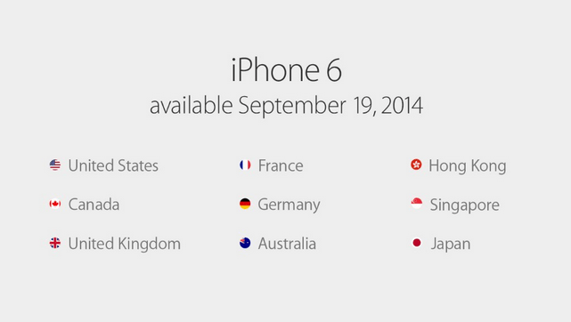 iPhone 6 Plus Availability