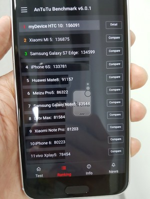 HTC-One-M10-benchmark-new