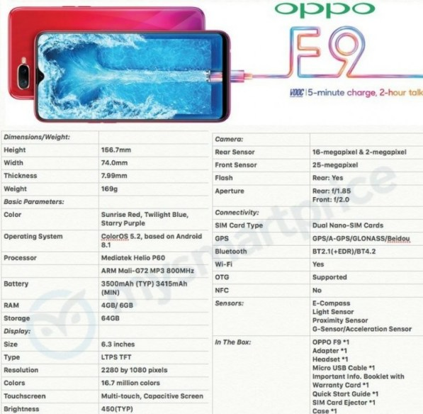 Oppo f9 spec sheet leaks helio p60 cpu and 25mp front for New home spec sheet