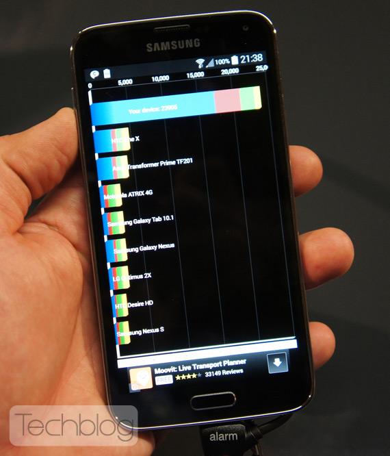 Samsung Galaxy S5 benchmarks