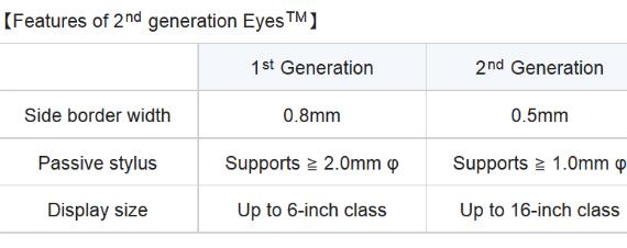 Japan-Displays-Pixel-Eyes-LCD-screen-02-570