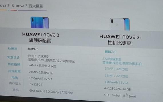 huawei nova3i 1