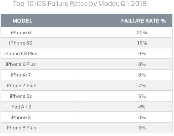 iphone_fail
