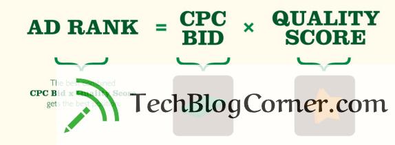 new-adrank-formula- Techblogcorner
